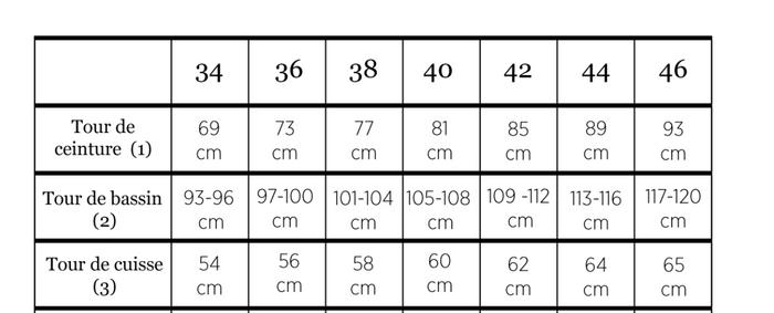 Guide de taille C. Bergamia
