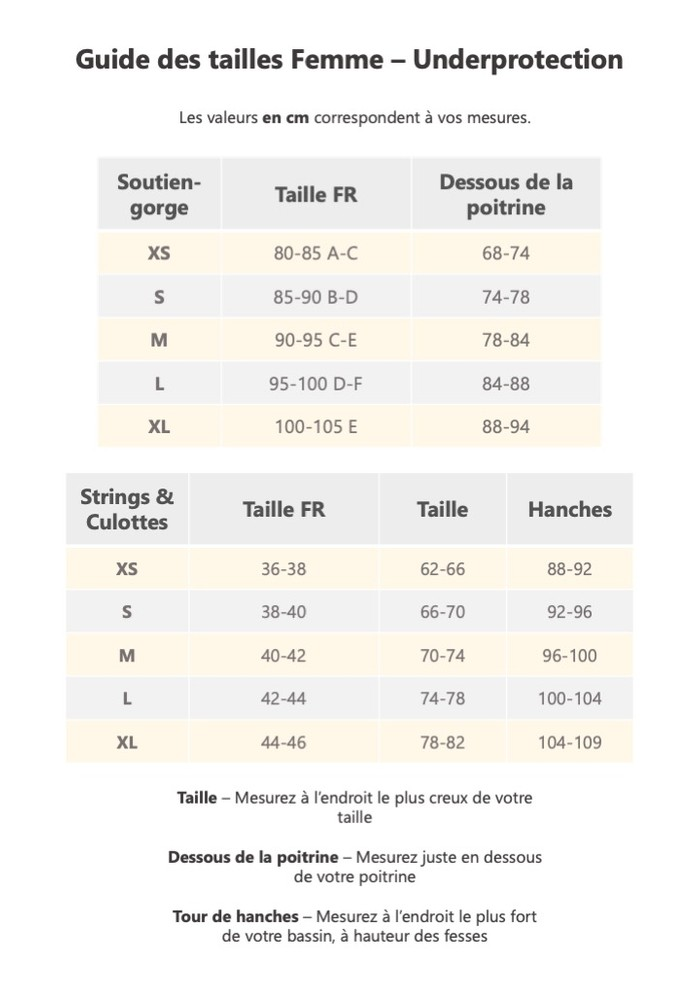 Guide de taille Underprotection