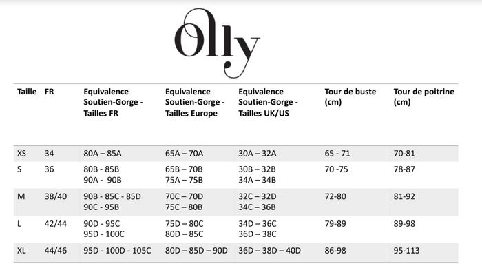 Guide de taille Olly