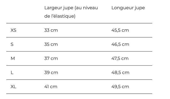 Guide de taille April & C