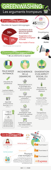 Infographie greenwashing v2